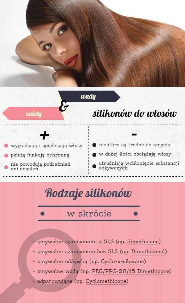 silikony w kosmetykach - infografika