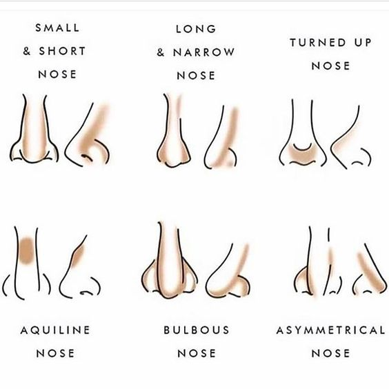 konturowanie nosa