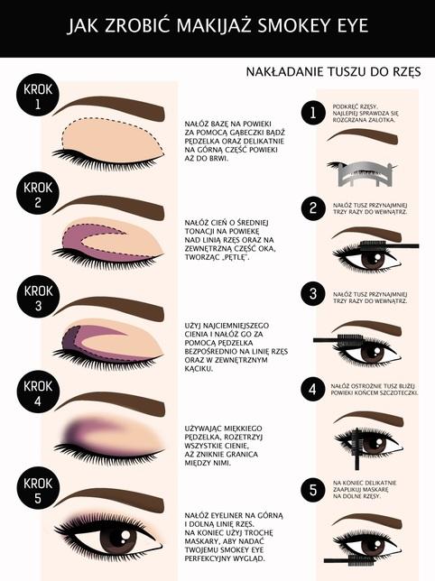 Smokey Eye Ponadczasowy Makijaż Oczu Kosmetyczny Blog O Włosach