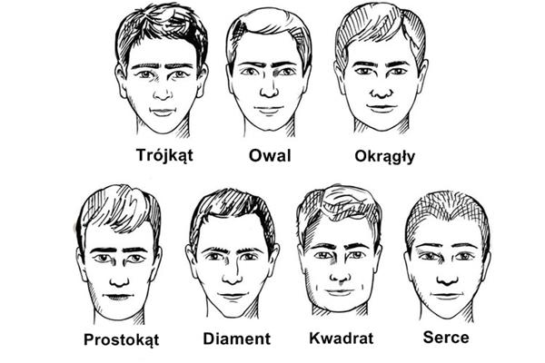 Jaka broda do kształtu twarzy